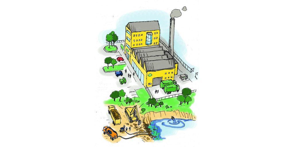 Rådgivning om industrimiljø og industrimiljørådgivning